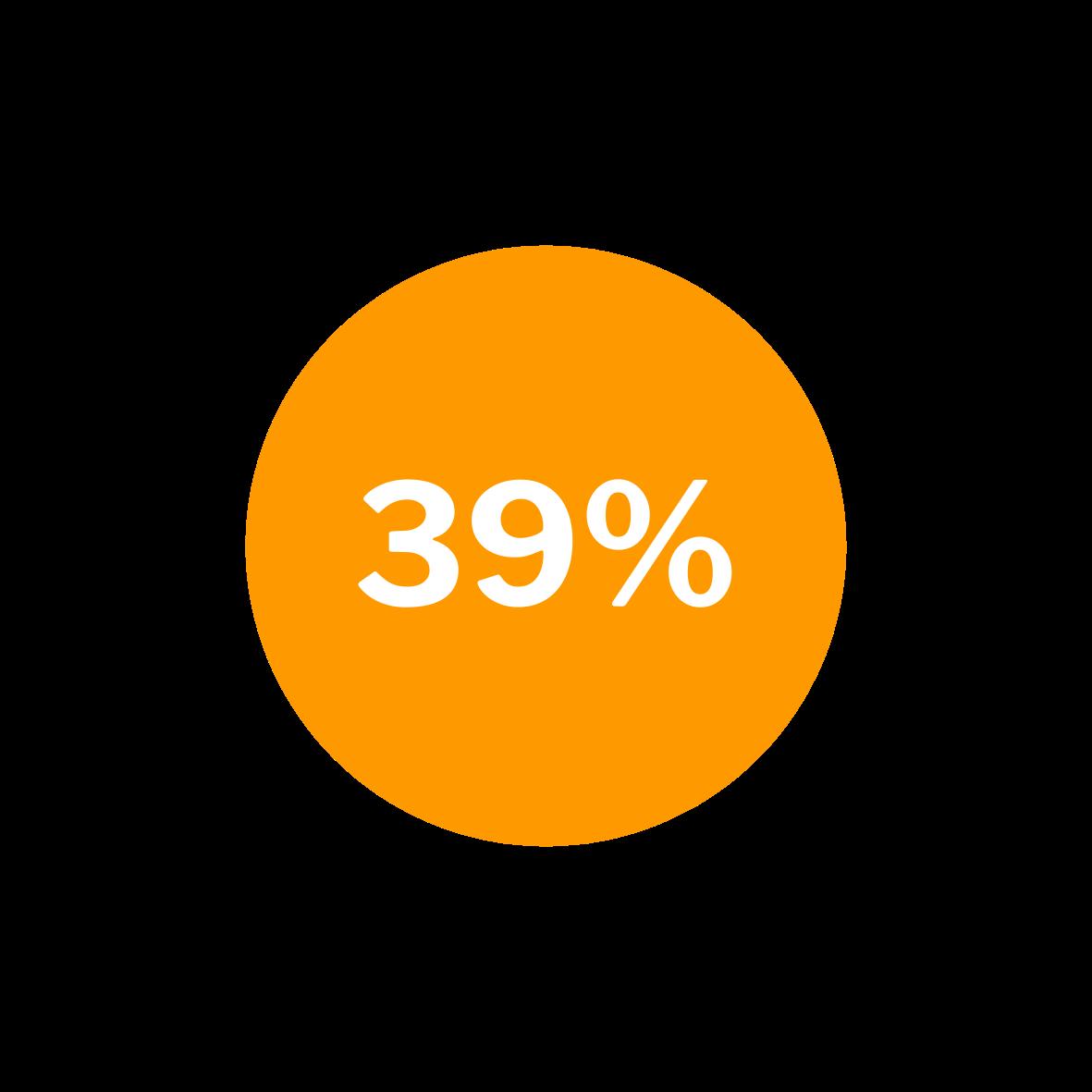 taux validation du bilan de compétences
